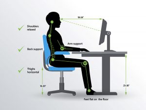 diagram of proper workspace setup