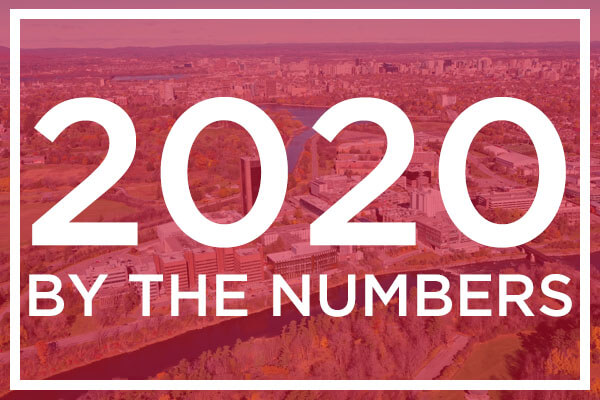 Photo for the news post: 2020 By the Numbers: A Historic Year-in-Review